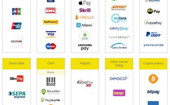 Online Payment Systems: How You Can Benefit